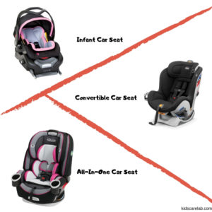 Types of Safety Car Seats